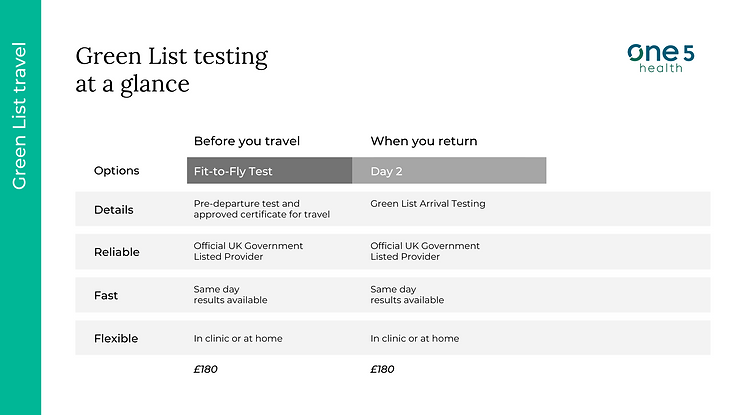 'How to navigate COVID-19 travel testing' - Guide (1).png
