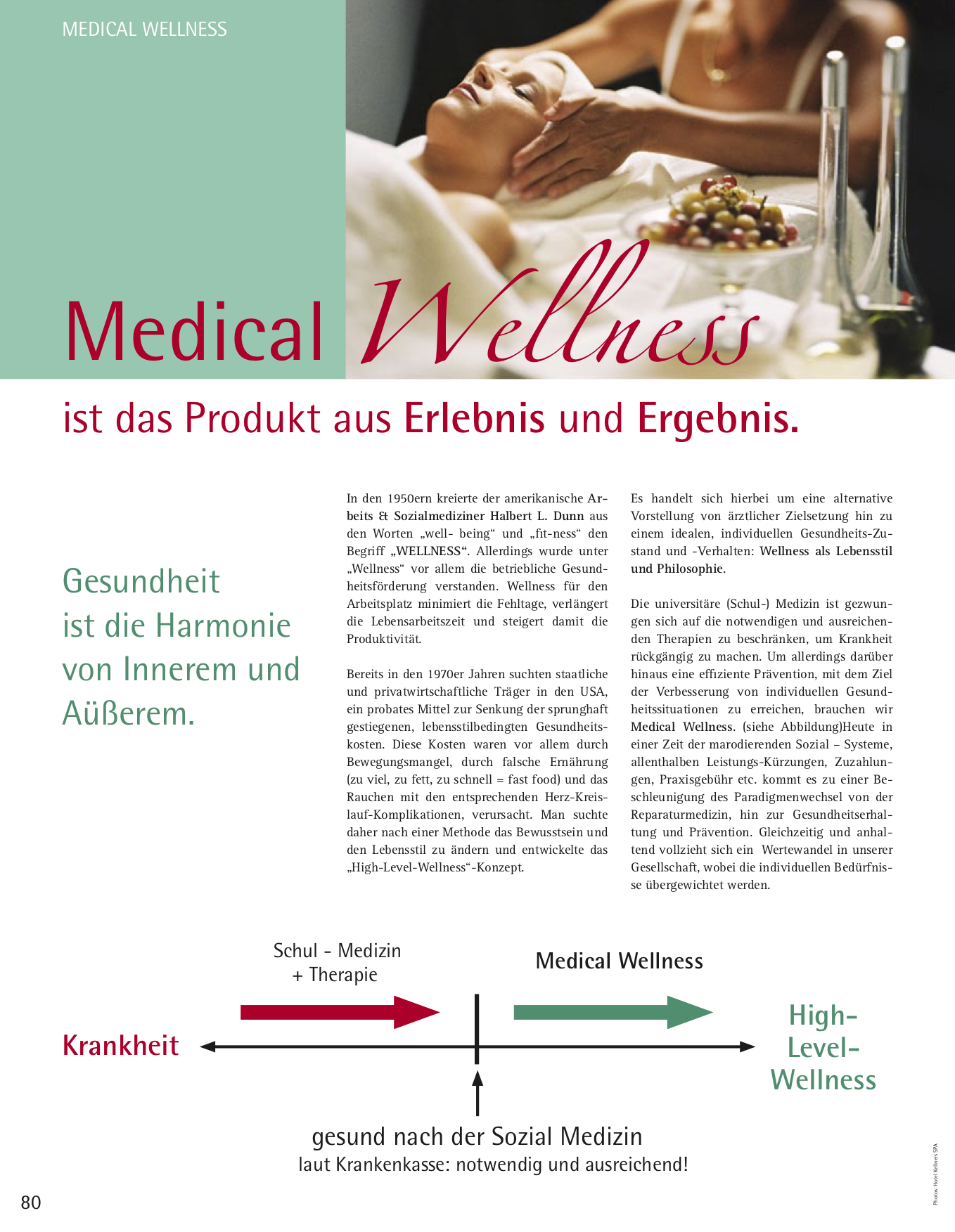 Medicalwellness