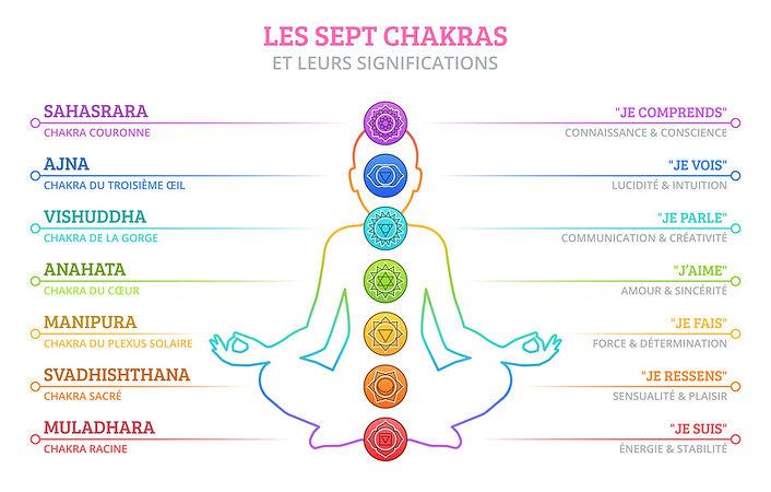 signification-7-chakras.jpg