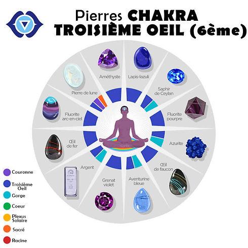 Pierres Compatibles avec leSixième Chakra