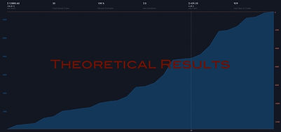 EURUSD-1HPerformance_trendV2-5H(700x330)