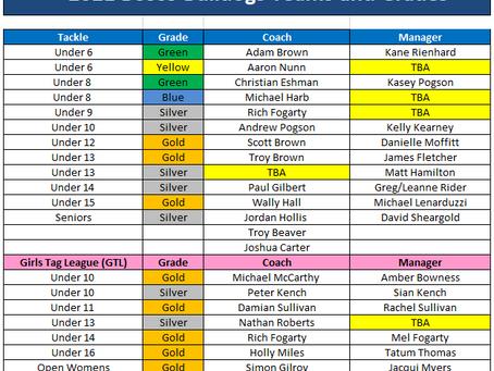 2021 Team & Grades