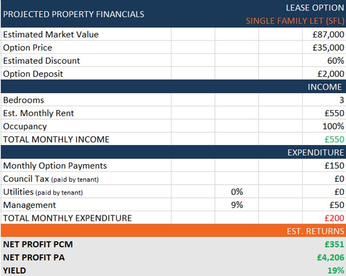 HKI3024- Property Calcs.PNG