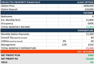 slf finances.PNG