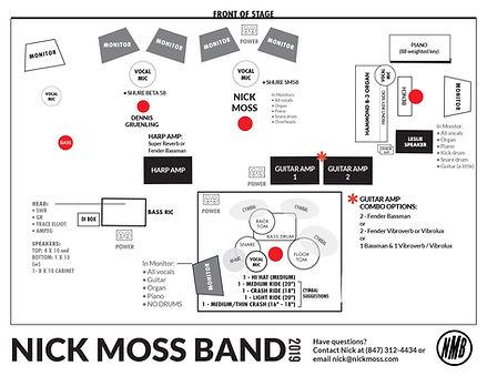 MOSS-StagePlot-2019.jpg