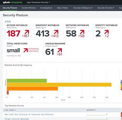 Administering Splunk Enterprise Security