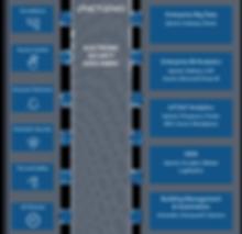 NETGENIQ Electronic Security Data Fabric