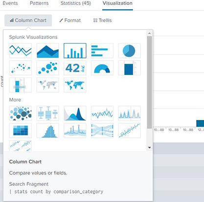 Creating-Dashboards-Image-3.png