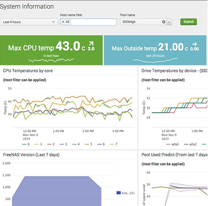 Creating-Dashboards-Image-2.png