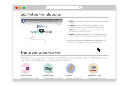 'How we work' webpage