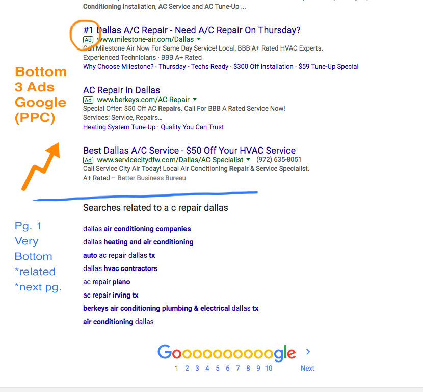 Page 1 Bottom 3 Google Paid Ads Example