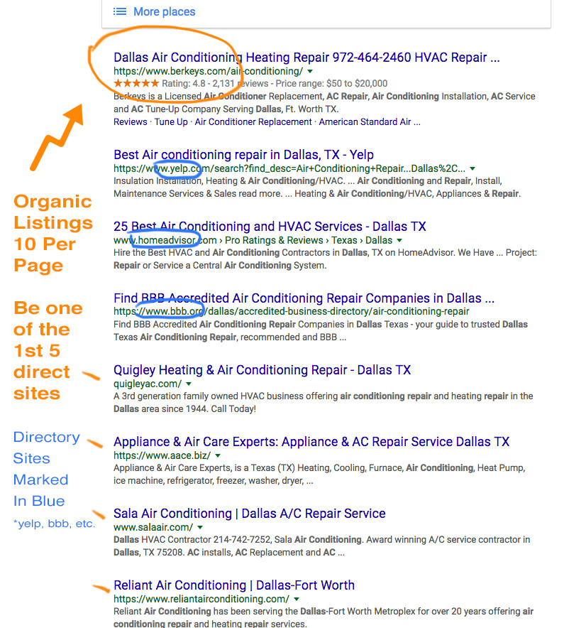 Organic Search Results Visual Example