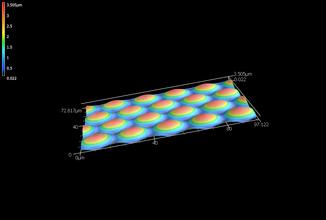 Micro-lens array measurment