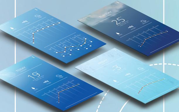 Weather Application | UI Design