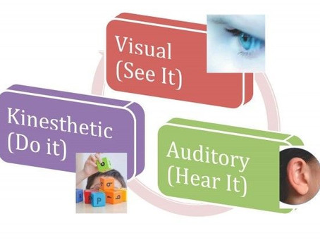The Importance of Multi-sensory Approach in Reading Instructions.