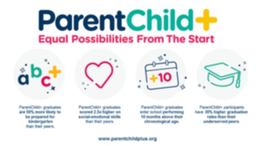 ParentChild+ infographic.png