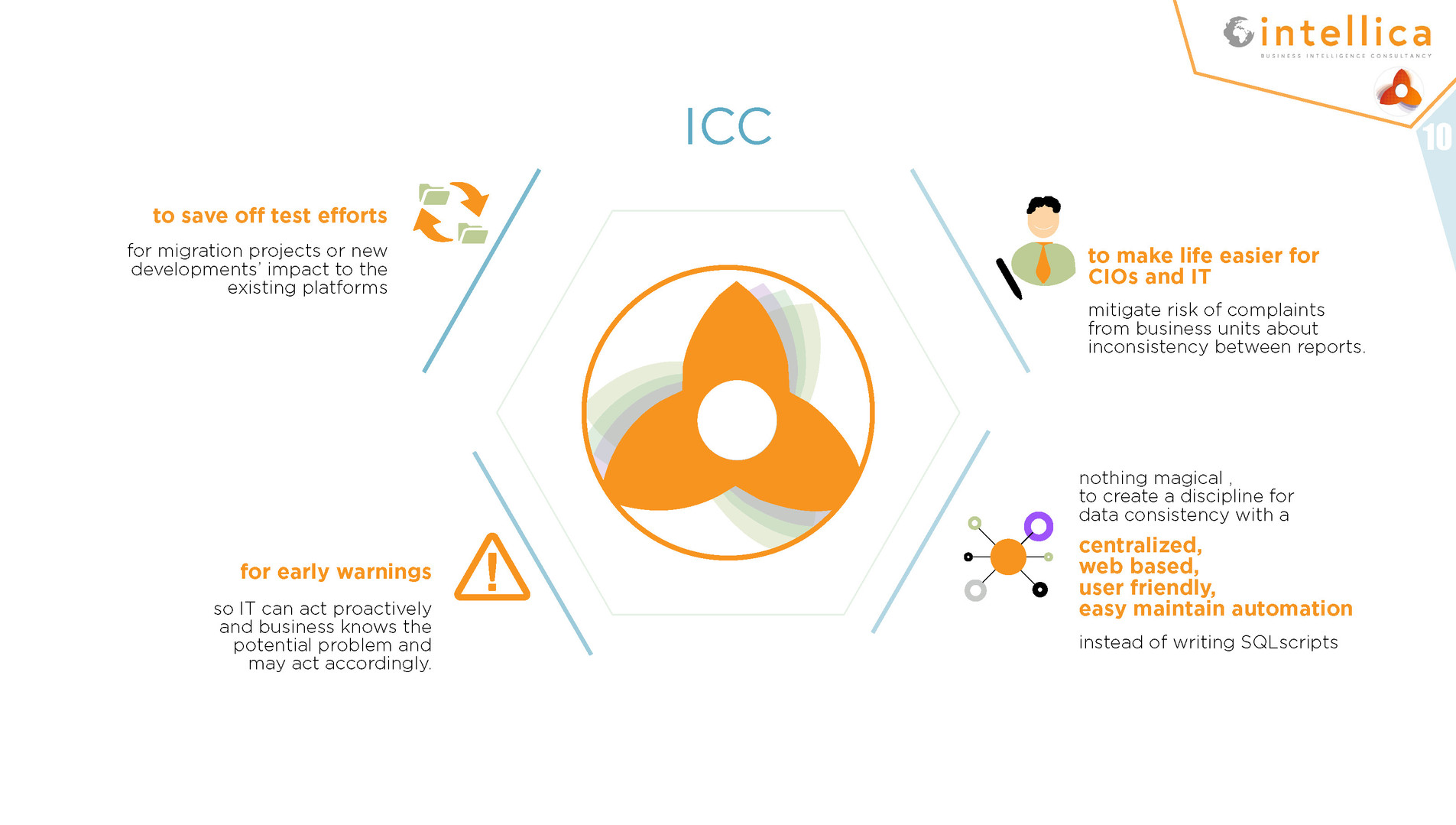 presentation_icc_karpov_2004_Page_12.jpg