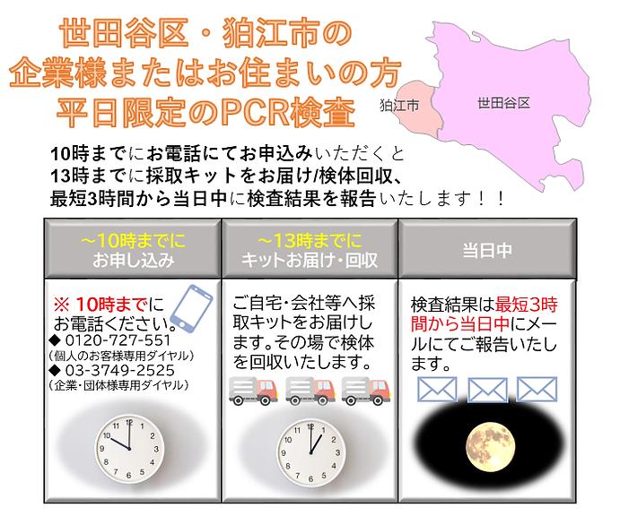 世田谷区、狛江市、最短3時間