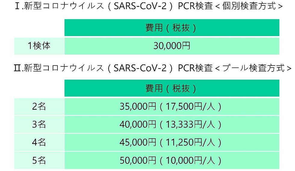 PCR検査 料金