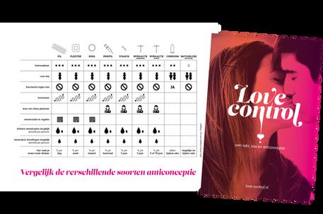 Idee en ontwerp - Love Control - vergelijkings kaart