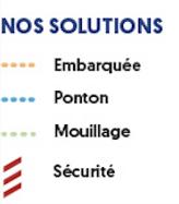 Légende_Solutions.png