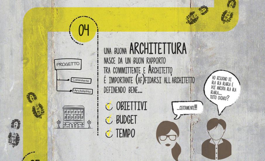 4-Architetto-inforgrafica-striscia-1024x