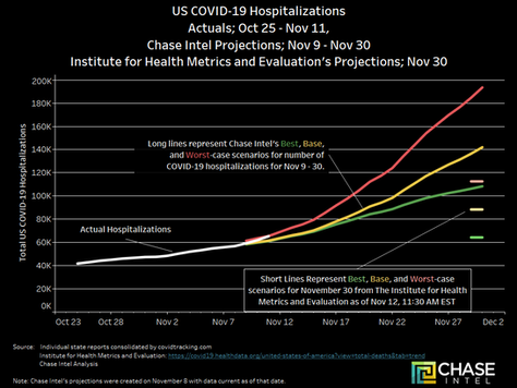 Your Planning is Unlikely to be Keeping Pace with COVID-19