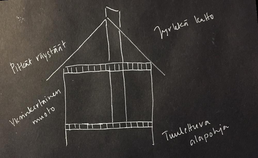 Pitkät räystää, yksinkertainen muoto, jyrkkä katto, tuulettuva alapohja ovat Luomuhirsitalon perusideat.