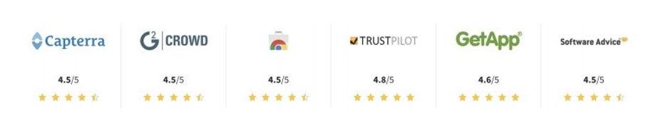 valoración_de_apps.jpg