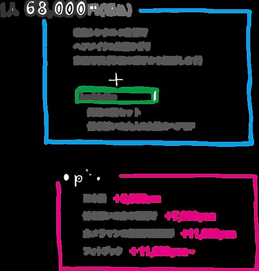 七五三メニュー.png