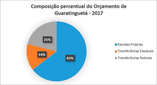 GUARÁ COMPOSIÇÃO.png