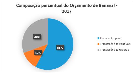 BANANAL COMPOSIÇÃO.png