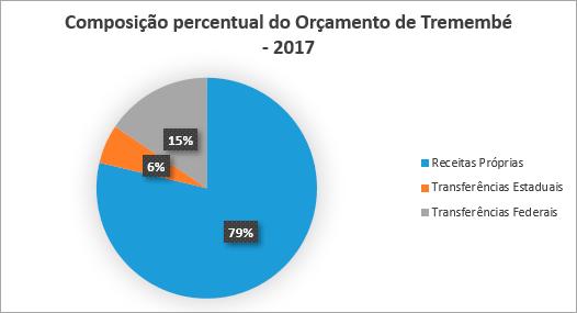 TREMEMBÉ COMPOSIÇÃO.png