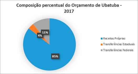 UBA COMPOSIÇÃO.png