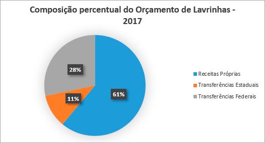 LAVRINHAS COMPOSIÇÃO.png