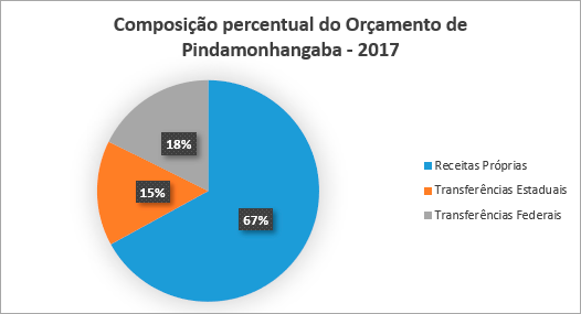 PINDA COMPOSIÇÃO.png
