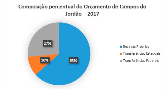 CJORDÃO COMPOSIÇÃO.png
