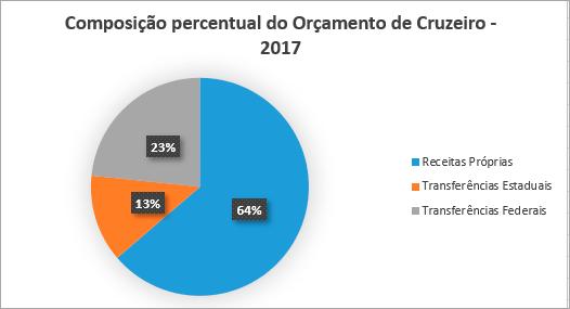 CRUZEIRO_COMPOSIÇÃO.png
