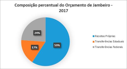 JAMBEIRO_COMPOSIÇÃO.png