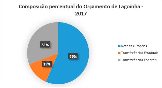 LAGOINHA_COMPOSIÇÃO.png