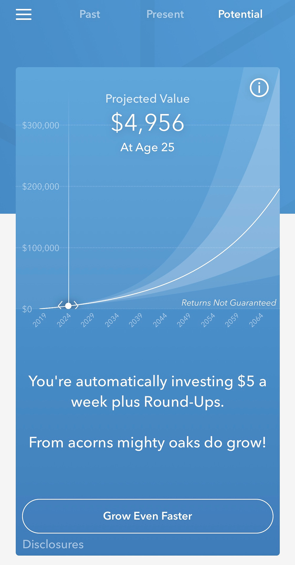 Acorns app showing projected value and growth over time