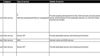 Supplier/Processor list