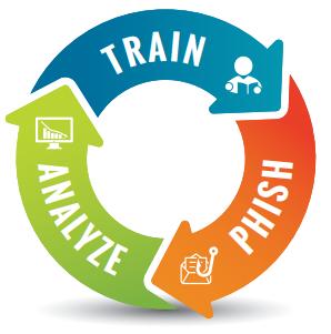 Train-Phish-Analyse.PNG
