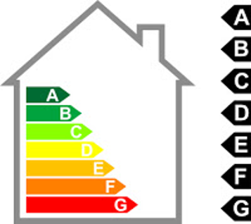 Perché la Classe energetica da valore al tuo immobile?