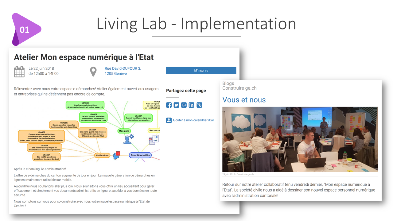 Mise en pratique de Living Labs