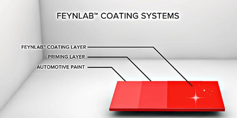 Feynlab-Coating-System.jpg