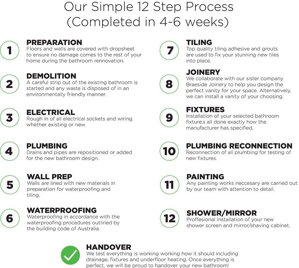 braeside bathrooms renovations sydney 12