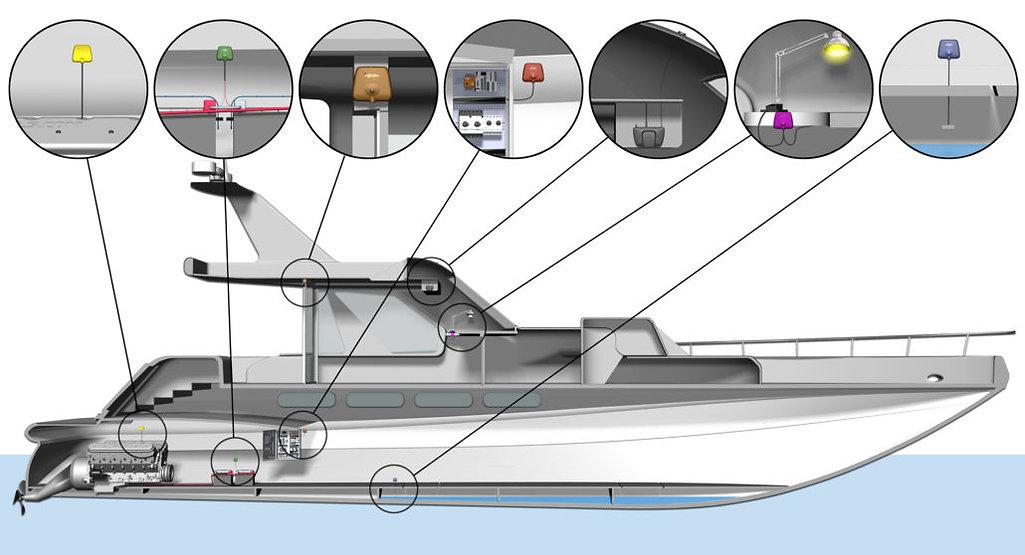 yacht-dokensip-sensors-sin-gris-1030x558