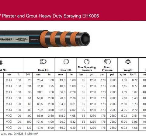 EHK006 concrete pump hose resize.jpg