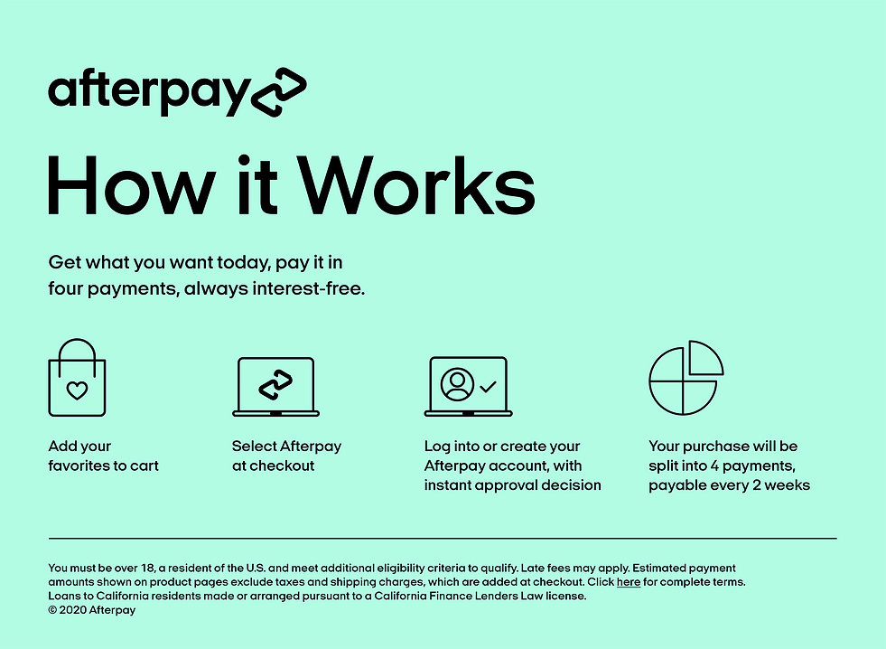 Afterpay_US_HowitWorks_Desktop_Mint@3x.p
